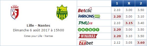 Pronostic investirparissportifs.com - Investir paris sportifs Lille Nantes