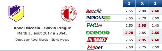 Pronostic investirparissportifs.com - Investir paris sportifs Apoel Slavia Prague