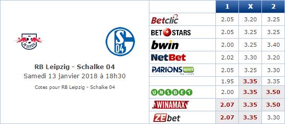 Pronostic investirparissportifs.com - Investir paris sportifs Leipzig Schalke 04