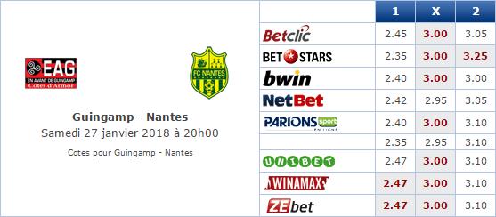Pronostic investirparissportifs.com - Investir paris sportifs Guingamp Nantes