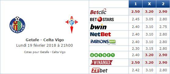 Pronostic investirparissportifs.com - Investir paris sportifs Getafe Celta Vigo