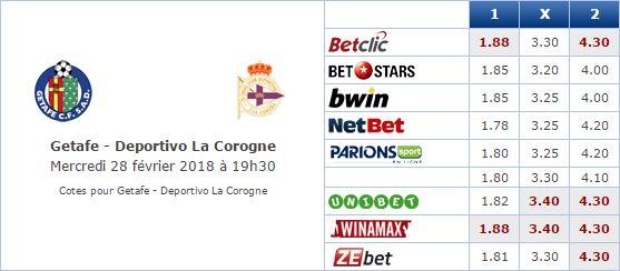 Pronostic investirparissportifs.com - Investir paris sportifs Getafe La Corogne