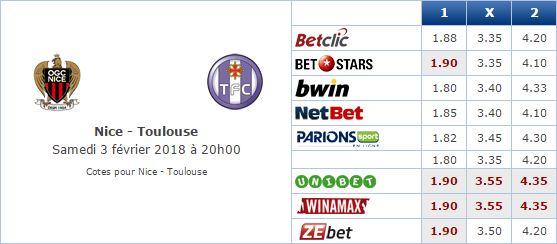 Pronostic investirparissportifs.com - Investir paris sportifs Nice Toulouse