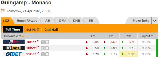 Pronostic investirparissportifs.com - Investir paris sportifs Guingamp Monaco