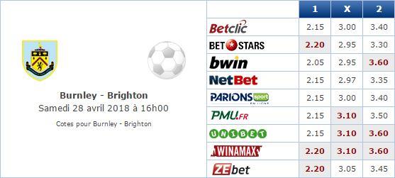 Pronostic investirparissportifs.com - Investir paris sportifs Burnley Brighton