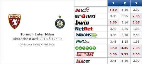 Pronostic investirparissportifs.com - Investir paris sportifs Torino Inter Milan