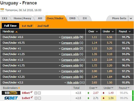 Pronostic investirparissportifs.com - Investir paris sportifs Uruguay France