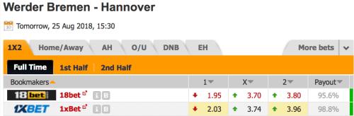 Pronostic investirparissportifs.com - Investir paris sportifs Werder Brême Hanovre