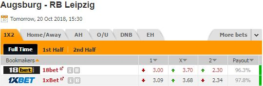 Pronostic investirparissportifs.com - Investir paris sportifs Augsburg Leipzig