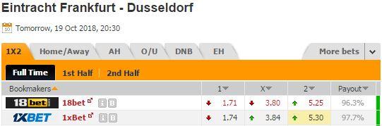 Pronostic investirparissportifs.com - Investir paris sportifs Frankfurt Desselford