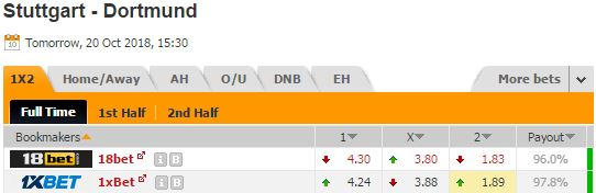 Pronostic investirparissportifs.com - Investir paris sportifs Stuttgart Dortmund