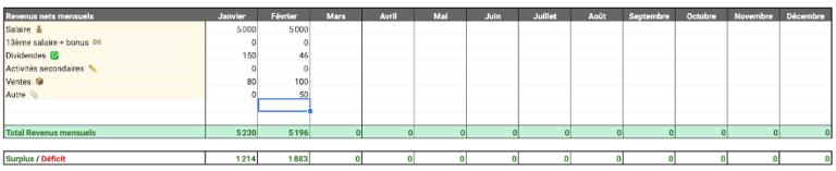 Etat revenus par mois
