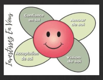 You are currently viewing Estime De Soi : Les Secrets De La Psychologie Positive.