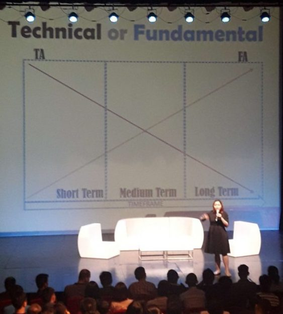 Technical Analysis vs Fundamental Analysis time frame