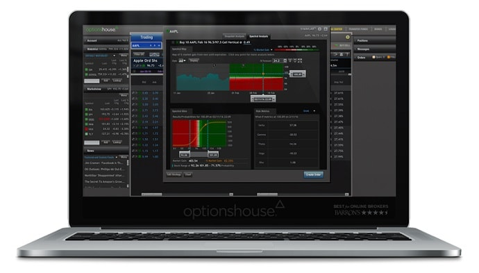OptionHouse Online Trading Platform Tradelab