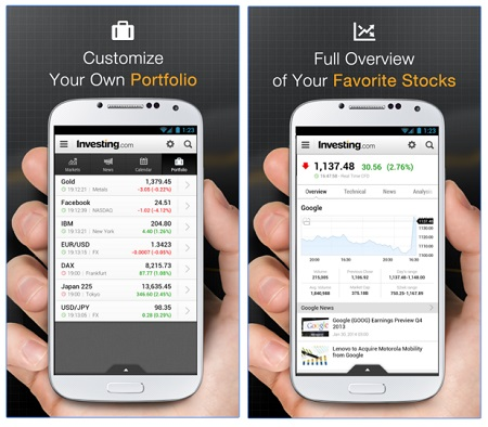 Stock futures forexpros