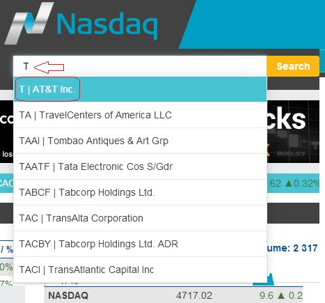 Stock Quote At&t Enchanting Stock Ticker Stock Symbols Meaning Definition With Examples