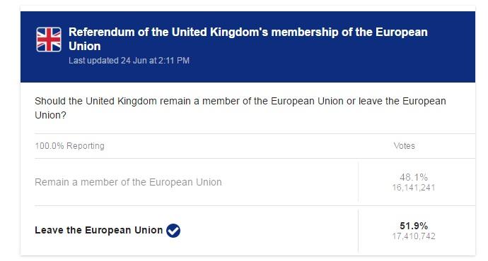 Brexit United Kingdom referendum European Union