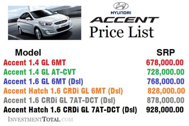 2017 Hyundai Accent Sedan >> Hyundai Accent Price List Philippines 2017