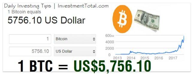 0 15 bitcoins to usd platanias vs olympiakos betting previews