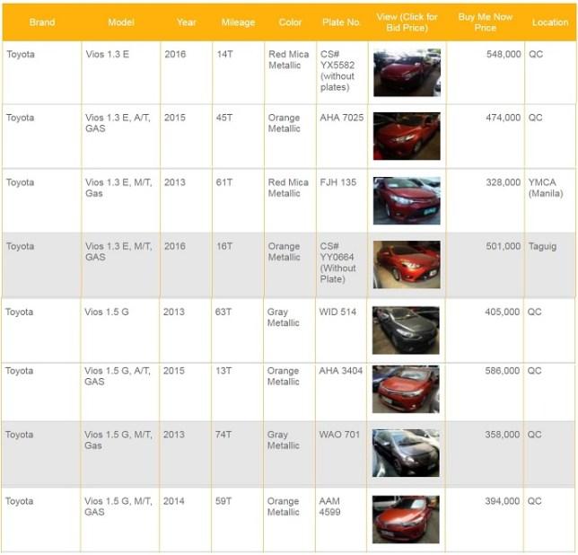 BDO repossessed cars for sale Toyota vios cars