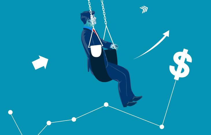 Swing Trading Indicators