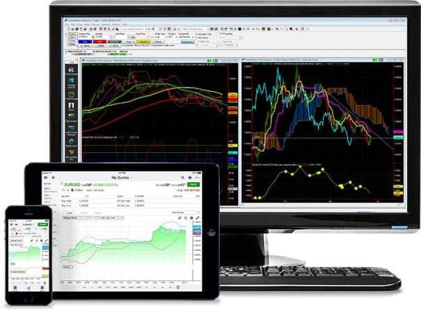 tradestation desktop mobile tablet system