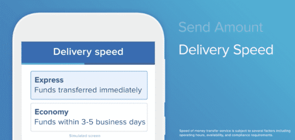 remitly delivery speed