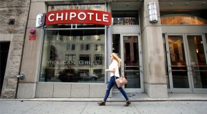 Chipotle Stock cmg stock