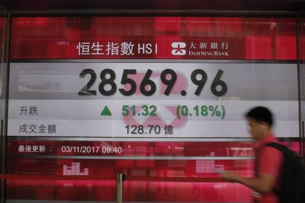 香港ハンセン指数