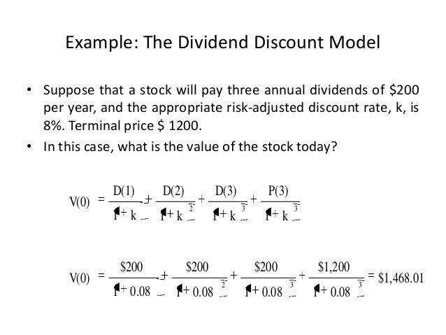 Describe The Dividend Discount Model For Stock Valuation - Stocks Walls
