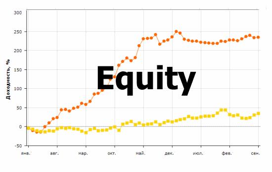 O que é equity?