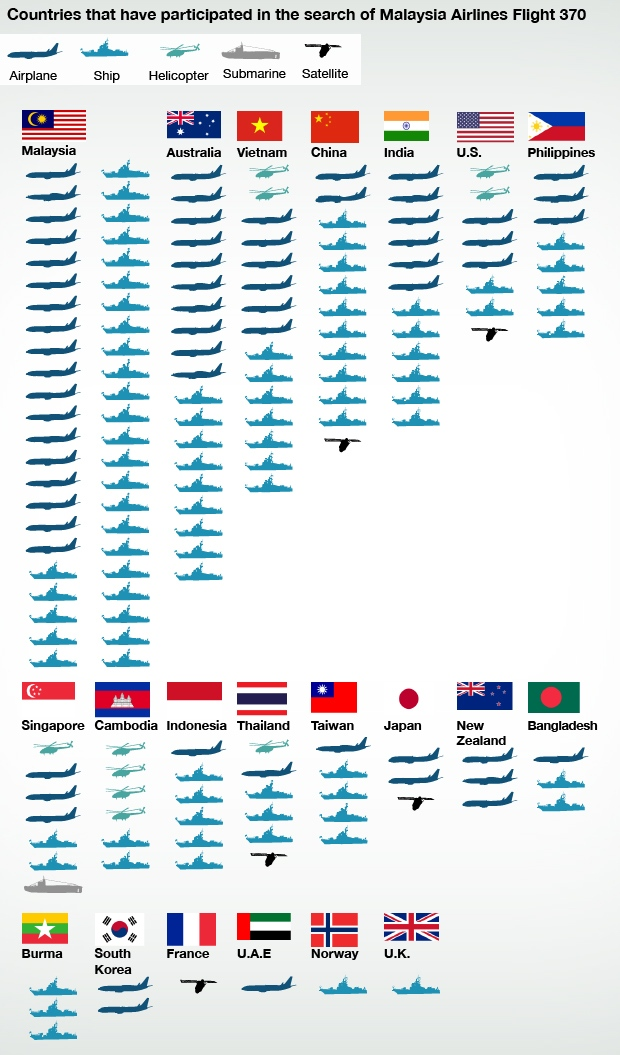 malaysia-airlines-mh370-search-infographic
