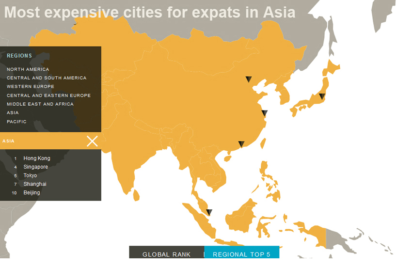 Singapore costliest, KL cheapest city for expats in ASEAN