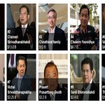 Thailand's richest earned a few more billions in 2016