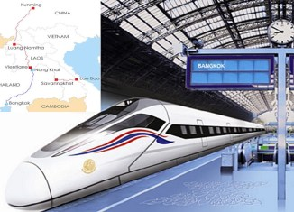High Speed Rail Thailand