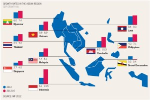 ASEAN-graphic-large
