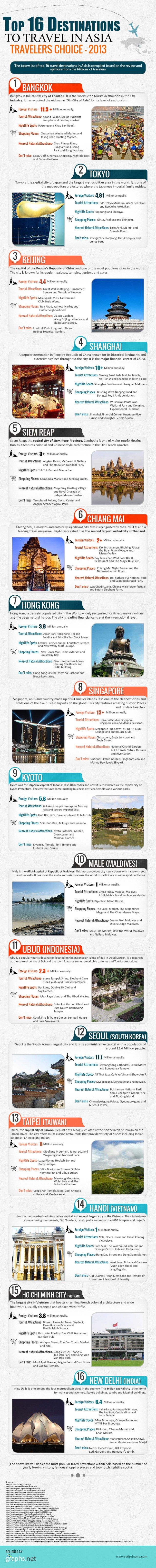 Top-16-destinations-to-travel-in-Asia