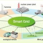 Smart grids, energy storage key to Smart City market