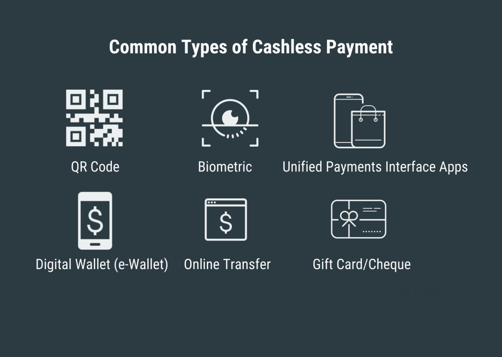 Common Types of Cashless Payment