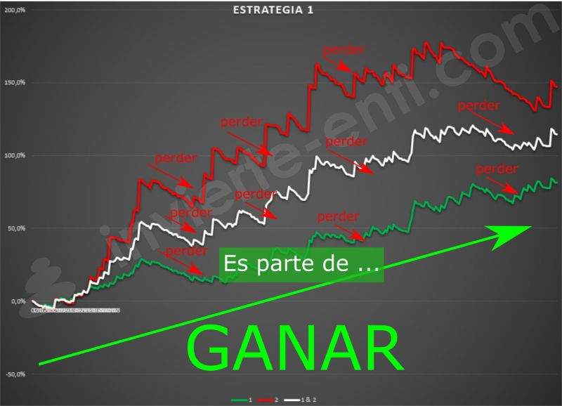 como ganar en trading invierte en ti