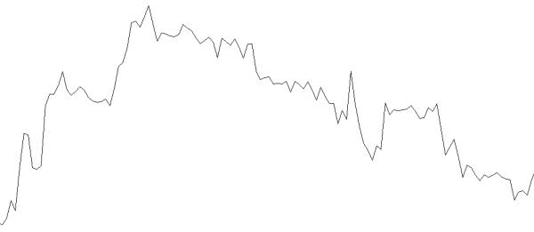 trading cuantitativo gráfico de linea
