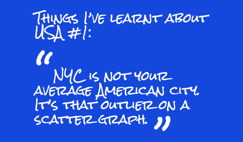 New York Pull Quote