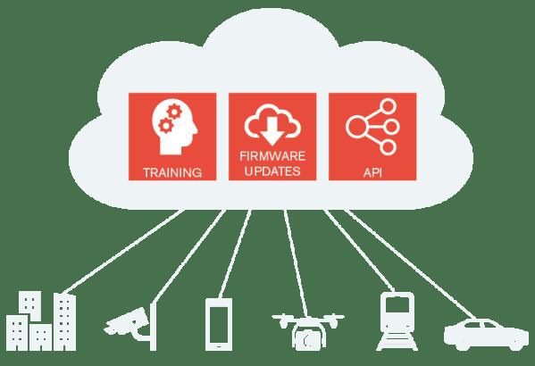 cloud-management@2x