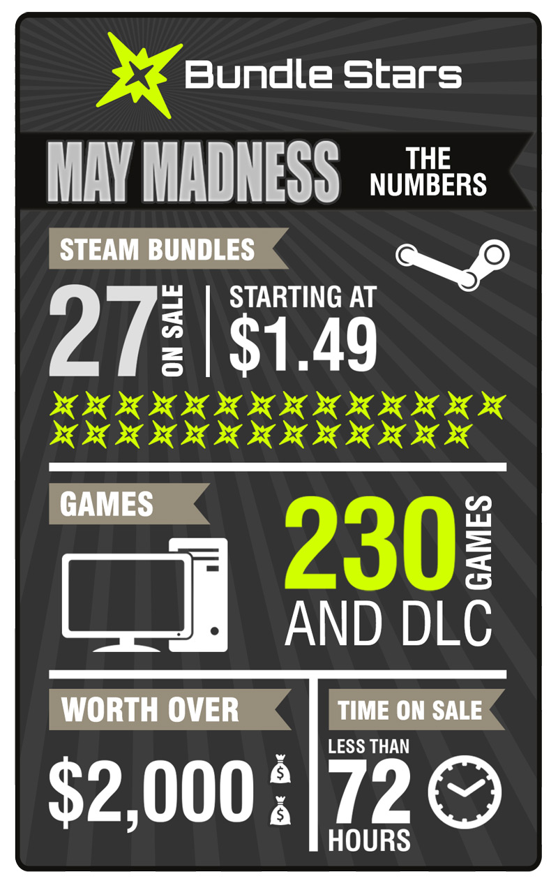 Info-May-Madness-for-Press2