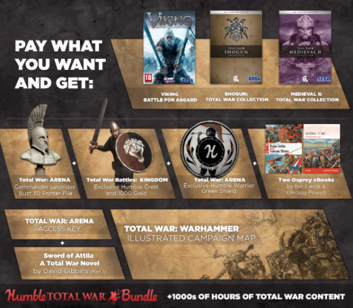 Total War Humble_Bundle_Array_extended