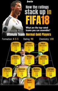 FIFA 18 ratings 1a - UT standard