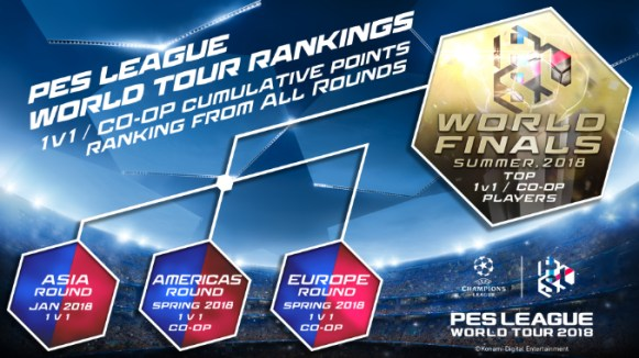 PES League World Tour Tournament Structure