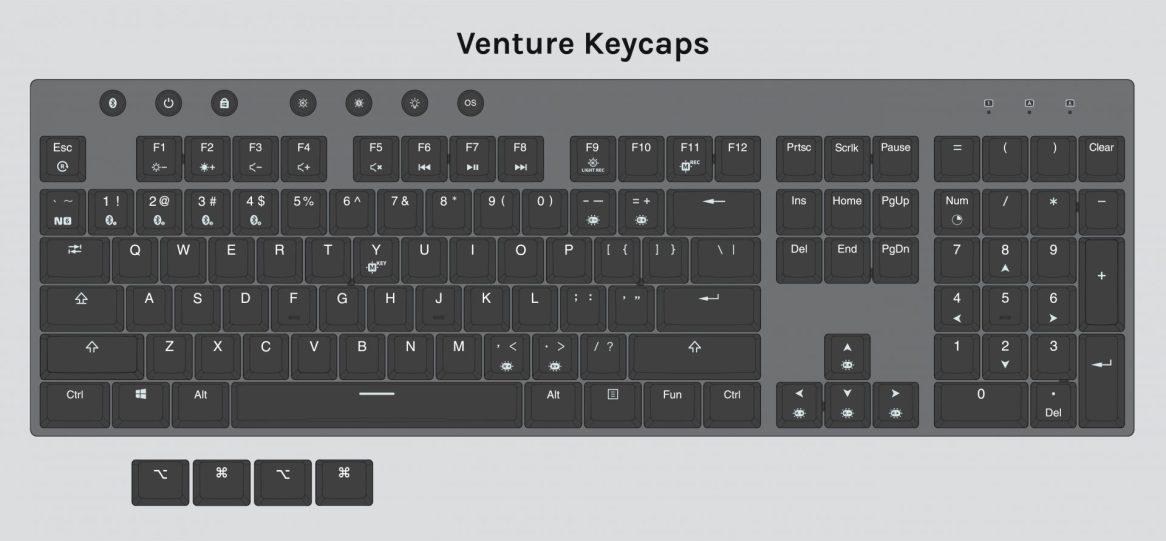 Venture Keycap Set Complete