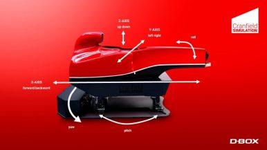 F1-Simulator-6DOF